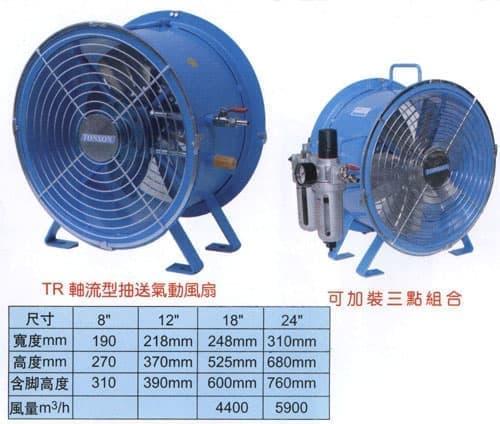 气动防爆风扇轴流风扇工业风扇