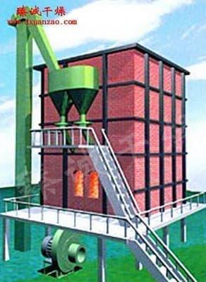 高温烟气沸腾炉