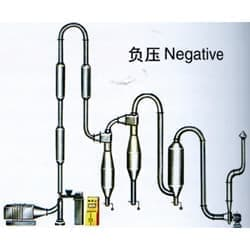 供应QG、FG系列气流干燥机